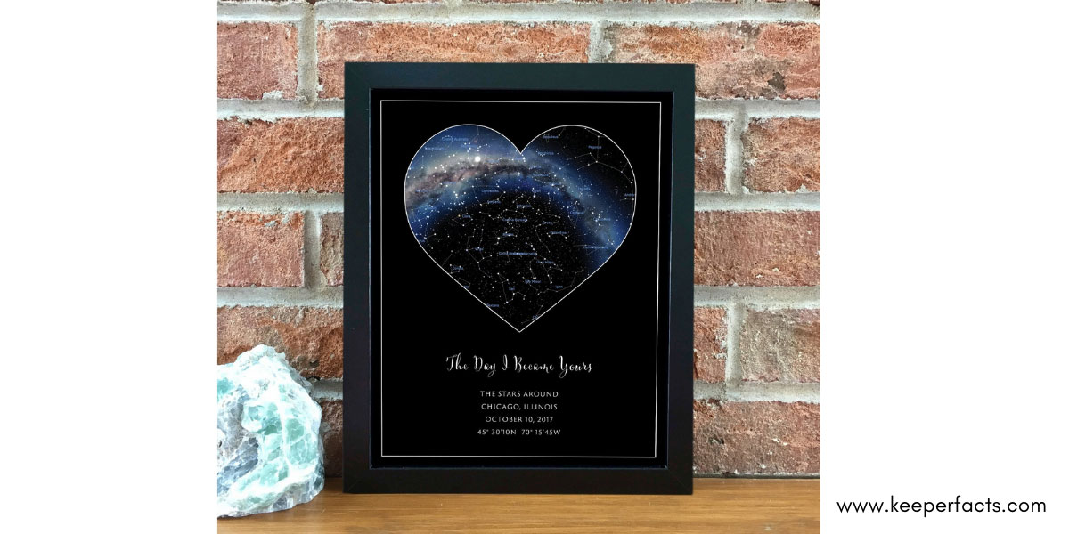 Astrology Gift for Husband