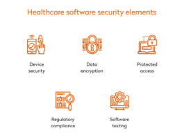 5 Effective Steps for Implementing eRx Software