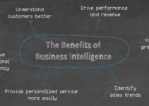 Top 3 Benefits of BI Reporting